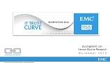 Weltweite Studie: IT Trust Curve 2013