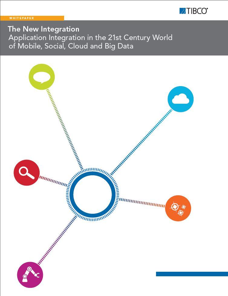 Anwendungsintegration im Zeitalter von Mobile, Social, Cloud und Big Data