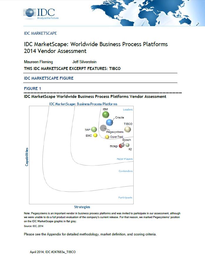 IDC MarketScape: Vendor Assessment / Worldwide Business Process Platforms