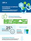 Innovationen in Software vorantreiben