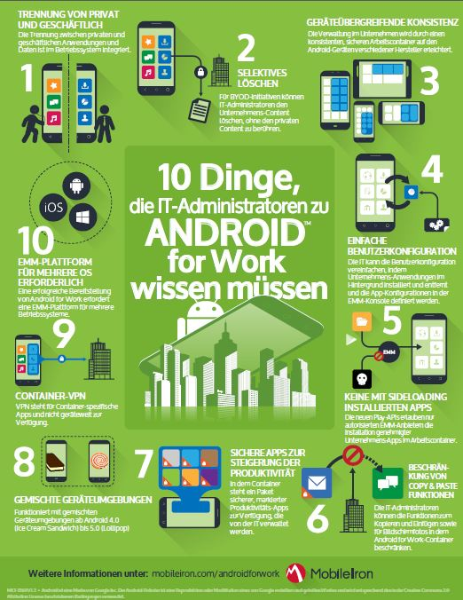 10 Dinge, die IT-Administratoren zu ANDROID for Work wissen müssen