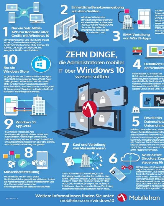 10 Dinge, die Administratoren mobiler IT über Windows 10 wissen sollten