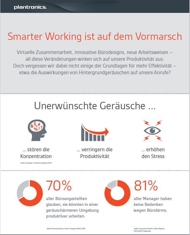 Smarter Working ist auf dem Vormarsch