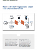 Business-Alternative für Dropbox, Box & Co. ohne Cloud