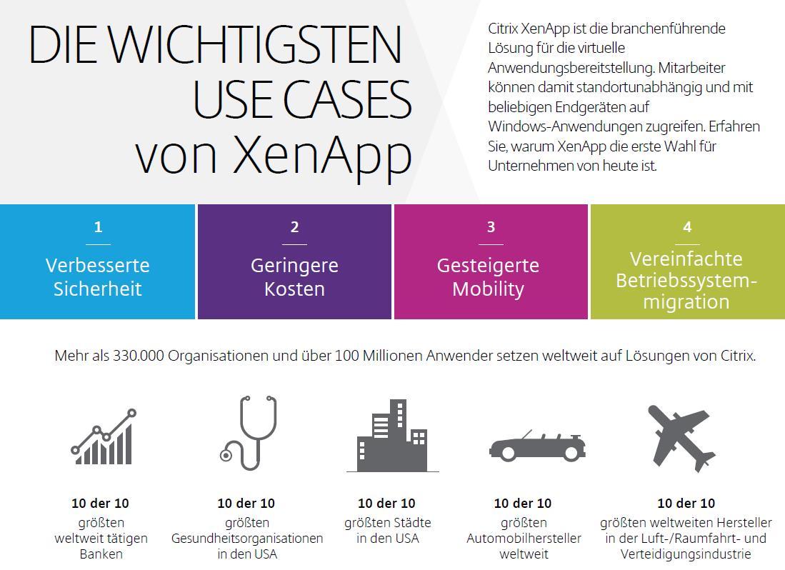 Die wichtigsten Use Cases von XenApp