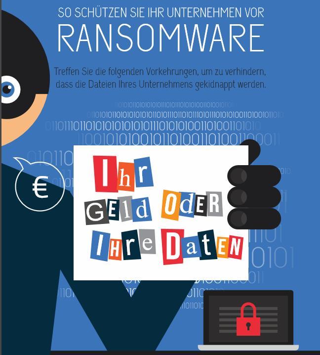 So schützen Sie Ihr Unternehmen vor Ransomware