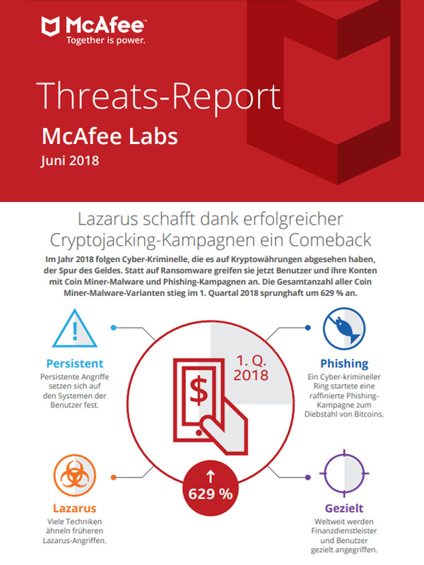 McAfee Labs Threats-Report: Cryptocurrency-Mining-Malware und Phishing-Kampagnen auf dem Vormarsch