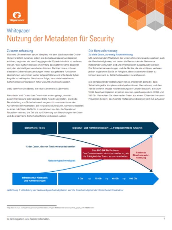 Nutzung der Metadaten für Security