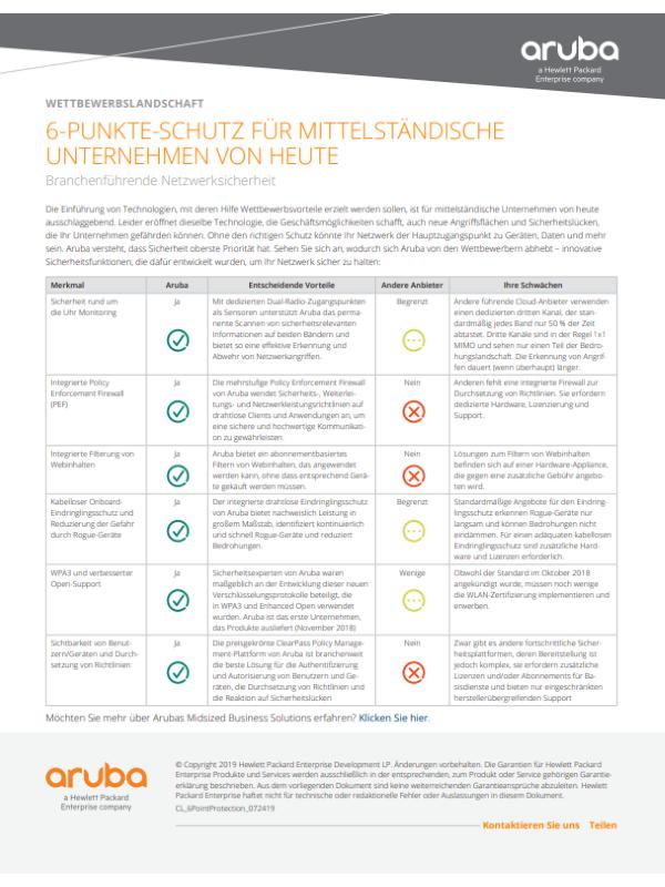 6-Punkte-Schutz für mittelständische Unternehmen von heute