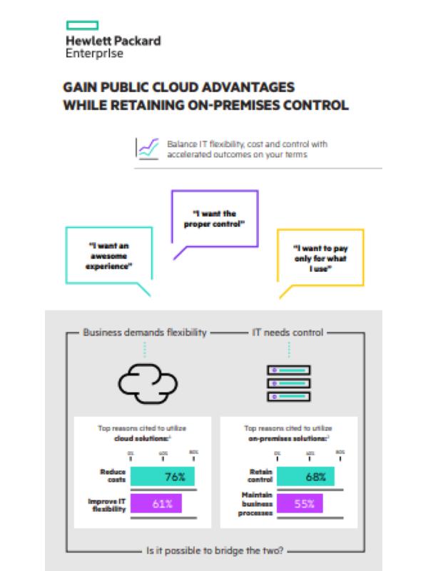 Nutzen Sie die Vorteile der Public Cloud und behalten Sie die Kontrolle vor Ort