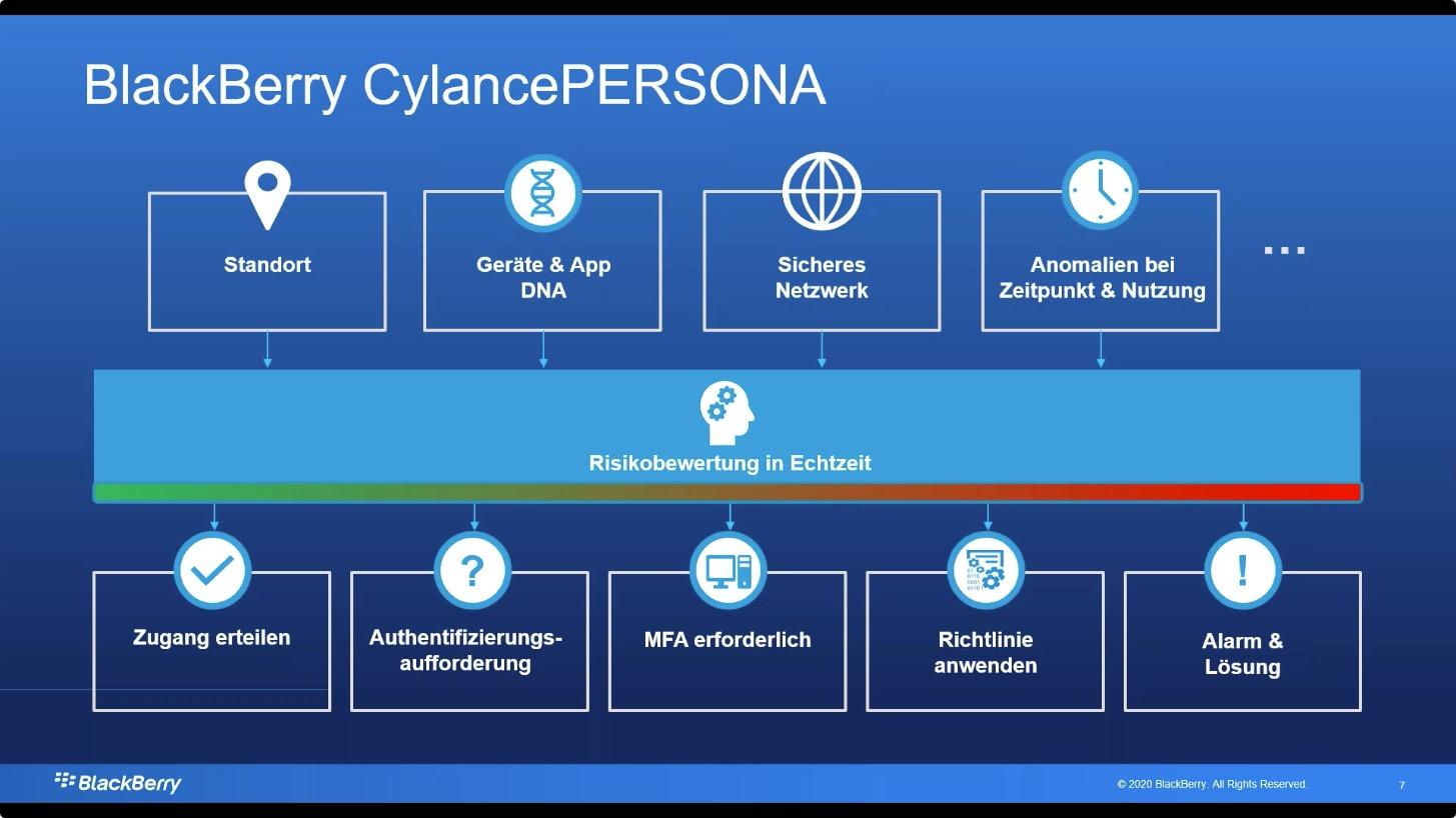Webinar: BlackBerry CylancePERSONA – Flexible Sicherheitsrichtlinien für mobiles Arbeiten