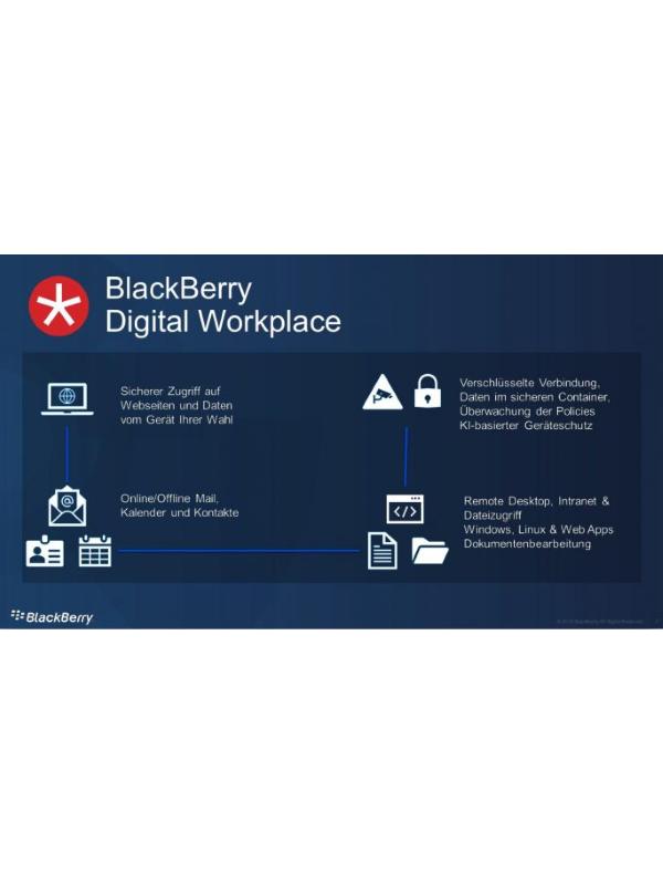 Webinar: BlackBerry Digital Workplace – Sicheres Arbeiten von unterwegs