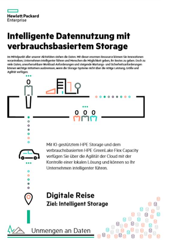 Intelligente Datennutzung mit verbrauchsbasiertem Storage