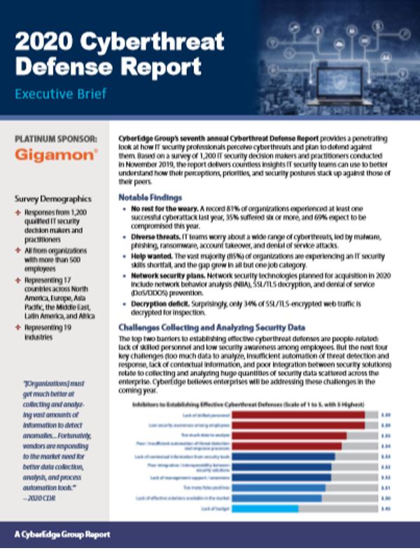 2020 Cyberthreat Defense Report