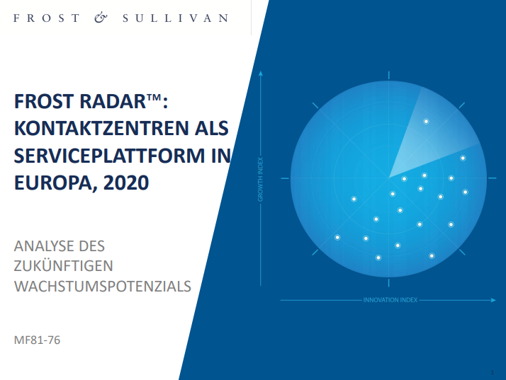 Frost Radar™: Kontaktzentren als Serviceplattform in Europa, 2020