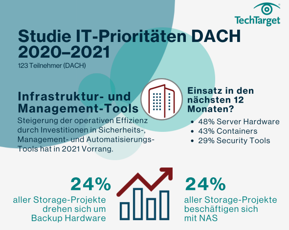 Studie IT-Prioritäten DACH 2020–2021